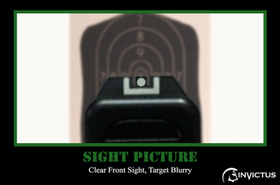 Armed Security Training-Sight Picture
